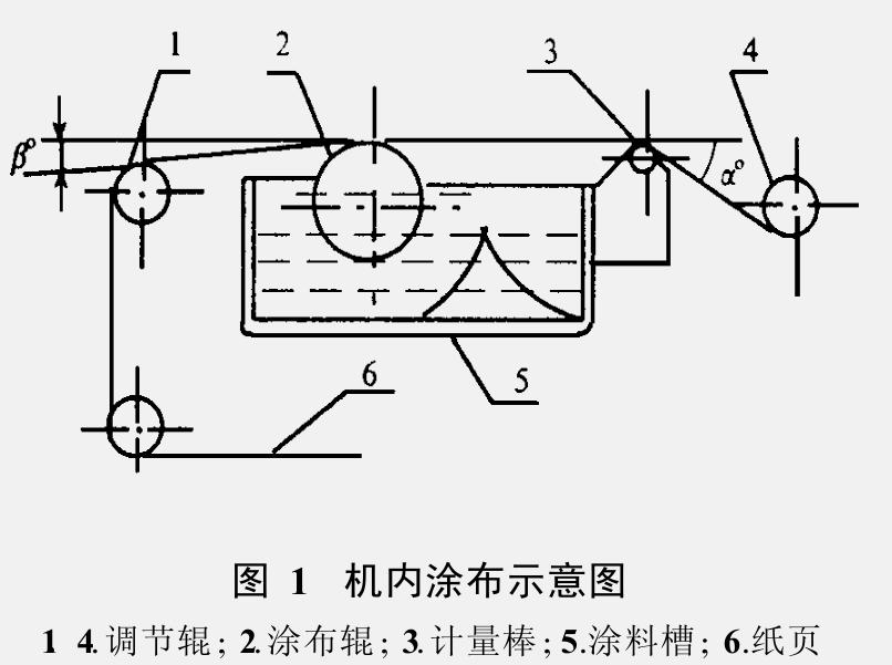 电路 电路图 电子 工程图 平面图 原理图 806_601