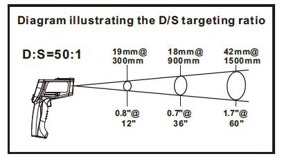 标智gm1651 红外线测温仪 -30~1650℃数显式红外线测温仪