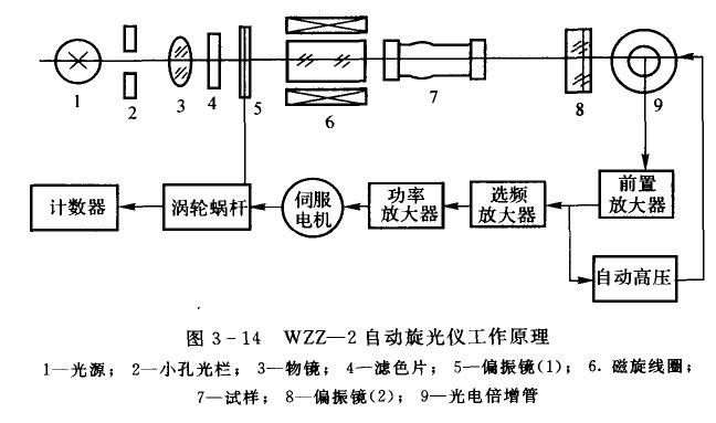 电路 电路图 电子 原理图 648_383