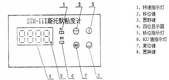 stm8l最小系统电路图