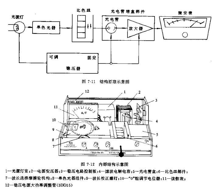 电路 电路图 电子 户型 户型图 平面图 原理图 723_623