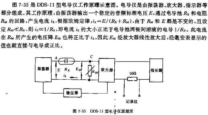 电导率仪工作原理