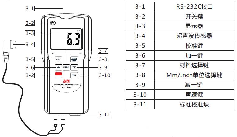 安妙at-140a 超声波测厚仪 0.1mm分辨率 探头直径Φ8mm,5hz