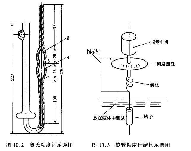 电路 电路图 电子 工程图 平面图 原理图 643_508