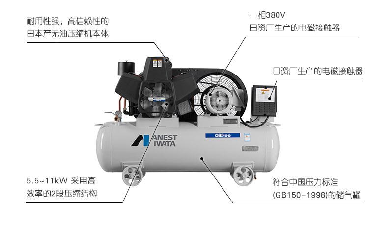 岩田TFPJ22-10无油活塞式空气压缩机结构特点