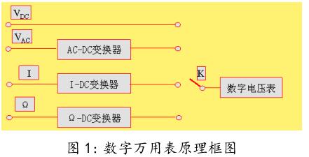 同屏线电路框图