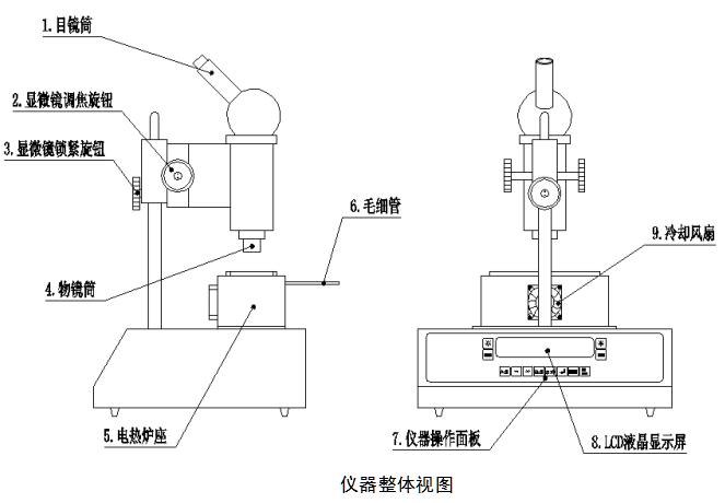 索光x-4b显微熔点测试仪外观结构图