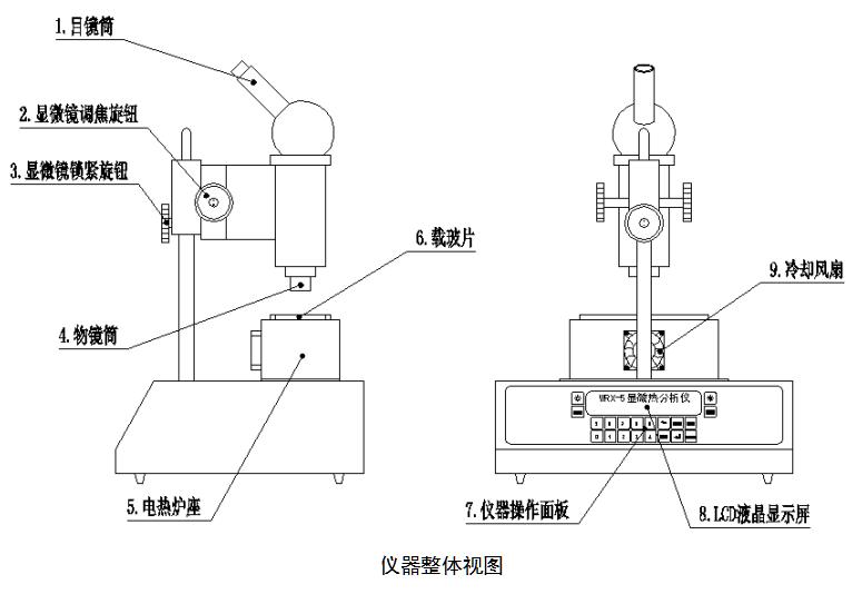 索光wrx-5b显微熔点测试仪外观结构图