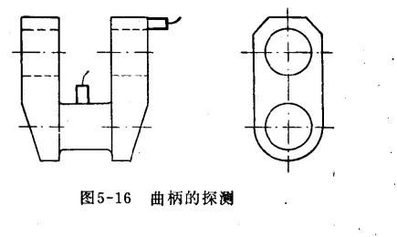 用超声波探伤仪检测铸钢件的方法解析