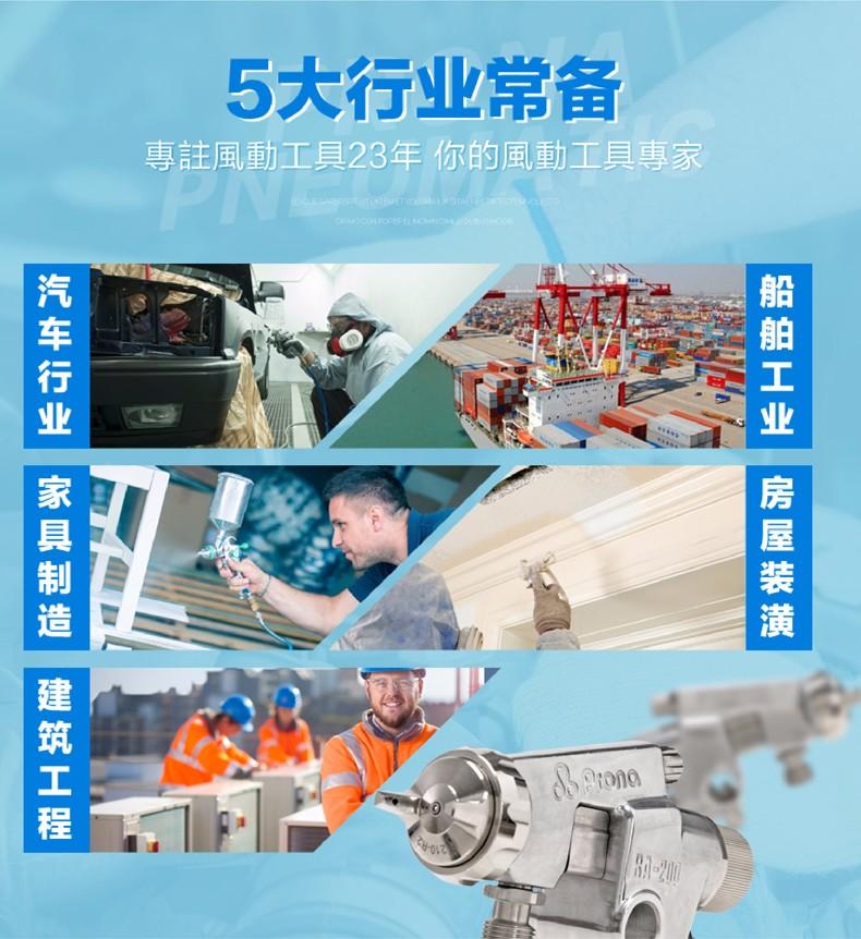 宝丽RA-200-P15水性油漆喷枪应用行业