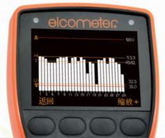 易高Elcometer 456 A456CFSI1涂层测厚仪图形参数