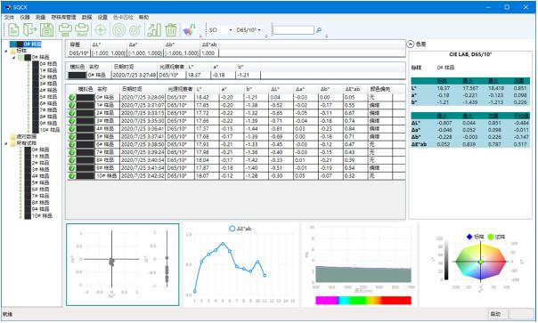 SQCX品质管理软件
